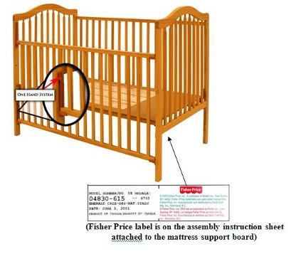 Stork drop-down side cribs recalled; new class action filed